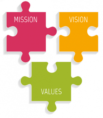 Valori e Mission